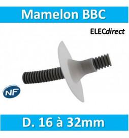 SIB - Mamelon BBC D. 16 à...