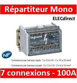 Legrand - Répartiteur MONO...