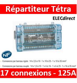 Legrand - Répartiteur 17...