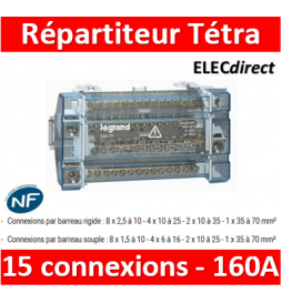 Legrand - Répartiteur 15...