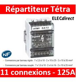 Legrand - Répartiteur Tétra...