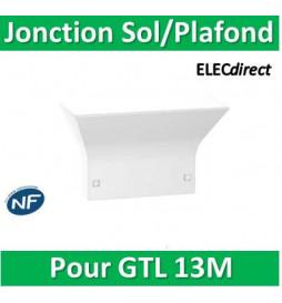 Schneider - Jonction...