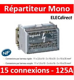 Legrand - Répartiteur...